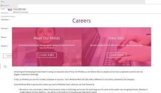 Mindtree Job Portal