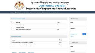 Molhr Job Portal
