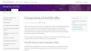 Arcgis Portal Admin Url