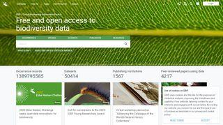 Global Biodiversity Information Facility Gbif Data Portal