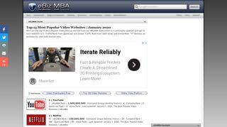 Video Portal Sites
