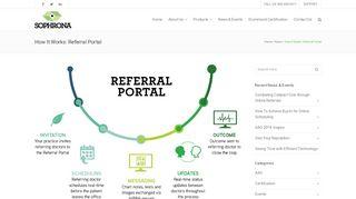 Patient Portal Referral