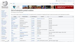 Web Portal Framework Comparison