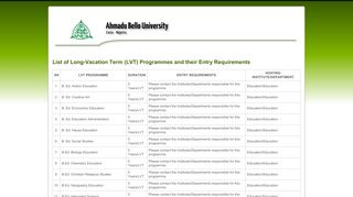 Abu Lvt Registration Portal