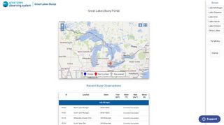 Great Lakes Buoy Portal