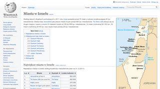 Izrael Największe Portale