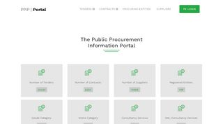 Public Portal Kenya