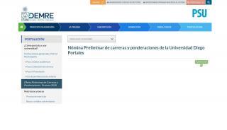Universidad Diego Portales Carreras