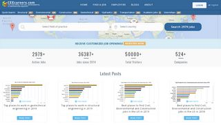 Civil Engineering Job Portal