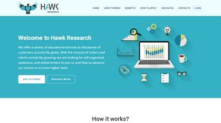 Hawk Research Sign Up