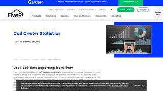 Five9 Statistics Portal