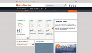 Weather Portal